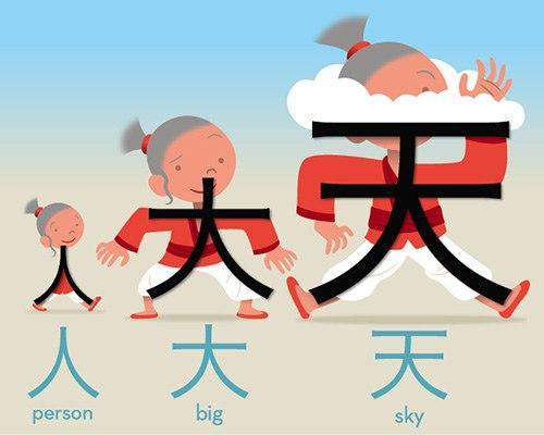 Китайский язык рисунок